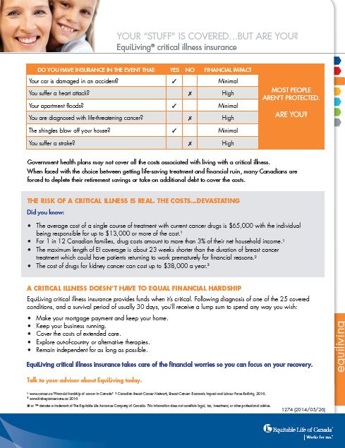 Equitable CI info